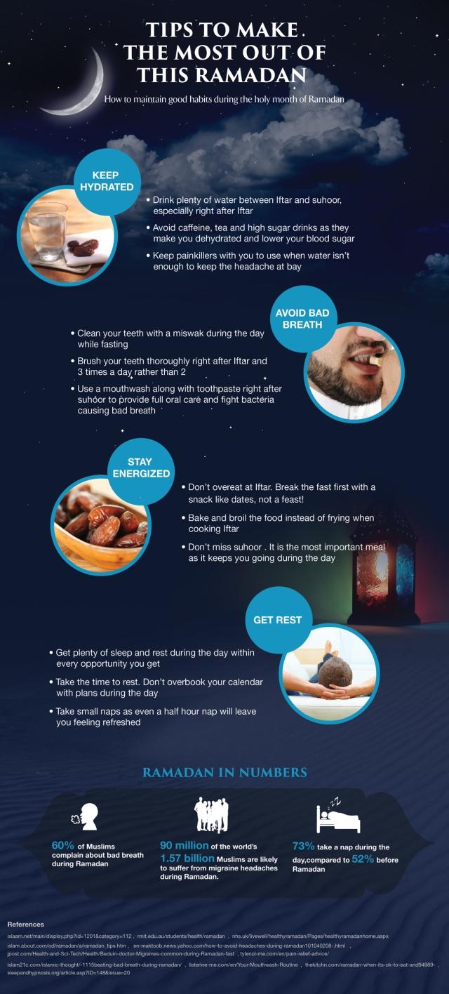 Ramadan_Infographic